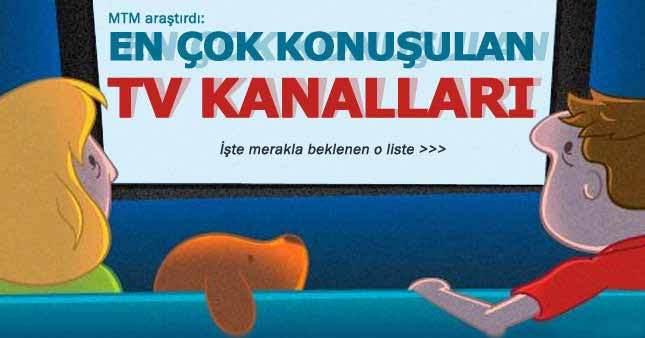 Basın en çok TRT'ye yer ayırdı