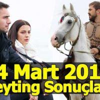 14 Mart 2018 Çarşamba reyting sonuçları açıklandı - Total AB reyting sıralaması