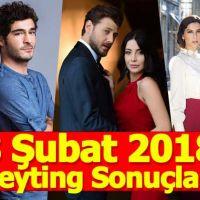 8 Şubat 2018 Perşembe reyting sonuçları - Total ve AB reyting oranları - Kanal D Fox Atv Show Star TRT1 TV8