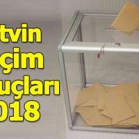 Artvin seçim sonuçları 2018 - 24 Haziran oy oranları