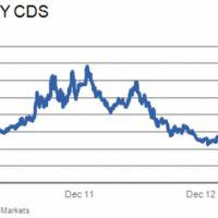 CDS nedir? | CDS ne anlama gelir?