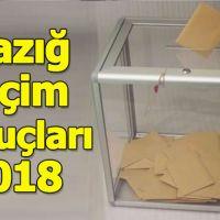 Elazığ seçim sonuçları 2018 - 24 Haziran oy oranları