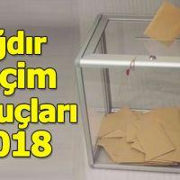 Iğdır seçim sonuçları 2018 - 24 Haziran oy oranları