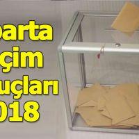 Isparta seçim sonuçları 2018 - 24 Haziran oy oranları