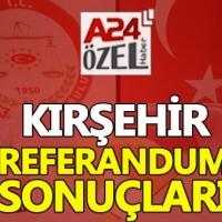 Kırşehir referandum sonuçları - 2017 hangi ilçede evet hayır önde evet olursa ne olur?