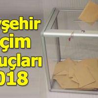 Nevşehir seçim sonuçları 2018 - 24 Haziran oy oranları