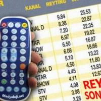 Reyting sonuçları - en çok izlenen tv programı 27 Eylül'de hangisi oldu