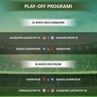 Spor Toto 1. Lig play-off programı belli oldu