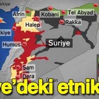 Suriye'nin etnik yapısı ve siyasete yansıması