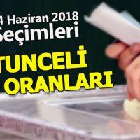 TUNCELİ Seçim sonuçları - 2018   Cumhurbaşkanı ve Parti oy oranları   Kesinleşmiş sonuçlar