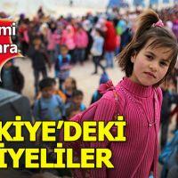 Türkiye'de ne kadar Suriyeli var - Türkiye'deki Suriyelilerin resmi sayısı 2019