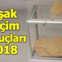 Uşak seçim sonuçları 2018 - 24 Haziran oy oranları
