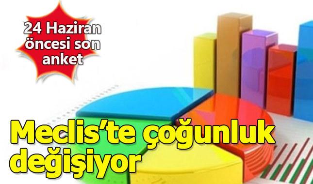 24 Haziran seçimleri öncesi Mediar anket sonuçlarını paylaştı