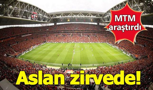 Galatasaray medyada en çok konuşulan takım oldu