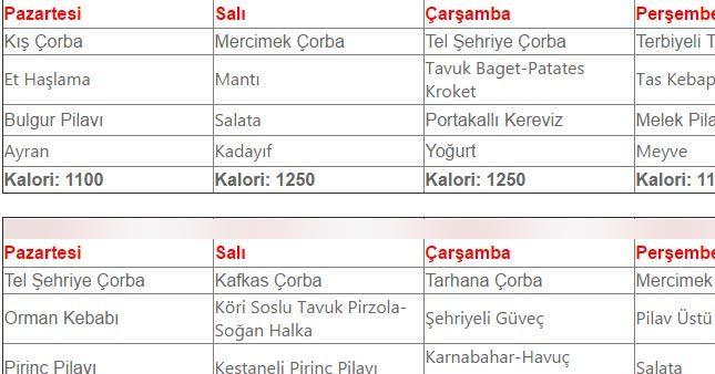 Gazi yemek listesi - Gazi üniversitesi yemek listesi