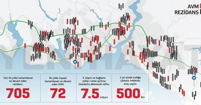 İstanbul fetihi kutluyor ama..
