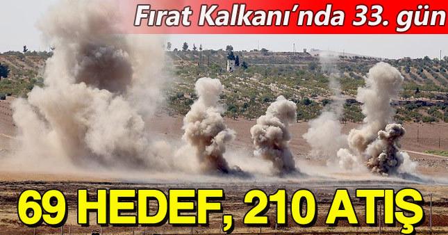 TSK IŞİD hedeflerini bombaladı