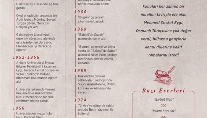 """GRAFİKLİ- """"Osmanlı estetiğini Babıali'ye taşıyan yazar: Mehmed Şevket Eygi"""""""