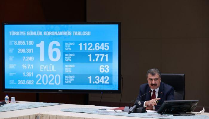 """Bakan Koca: """"(Rusya'da geliştirilen aşı) Faz-3 için eksiklikler tamamlandığında haftaya izin verilebilir."""""""