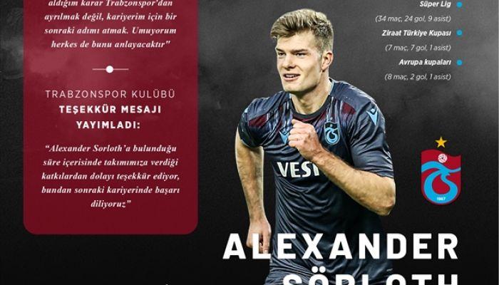GRAFİKLİ - Alexander Sörloth, Süper Lig'e damga vurdu
