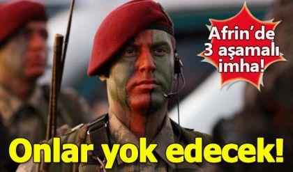 TSK'nın Afrin'de YPG'ye karşı üç aşamalı imha planı!