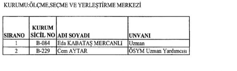 23 Ocak KHK göreve iade edilen memurların listesi A24